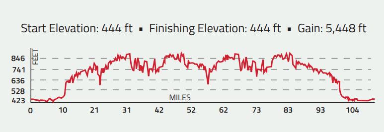 bike elevation.png