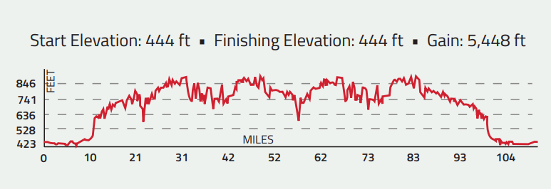 bike elevation.png